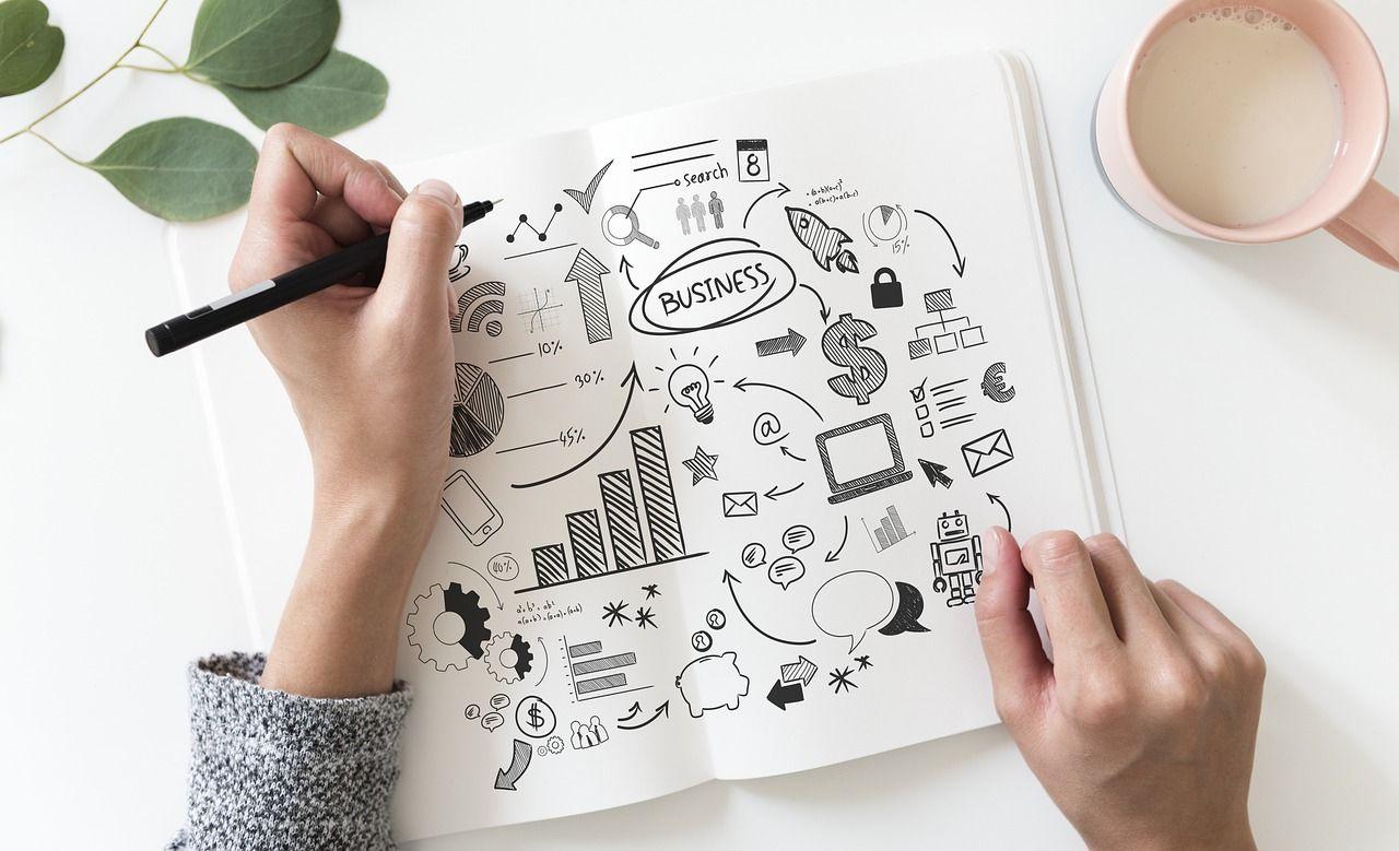 kontrola marketingowa odnosi się do wyznaczonych celów i zaplanowanego budżetu
